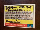 Signed Betty Lynn - Thelma Lou Barney's Love Mayberry Baltimore Orioles 1961