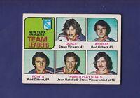 New York Rangers Team Leaders HOF 1975-76 O-PEE-CHEE OPC Hockey #324 (VGEX)