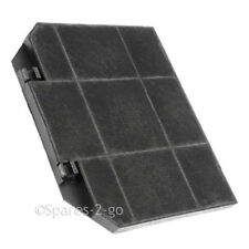 EFF72 Type Carbon Charcoal Filter for JOHN LEWIS Cooker Hood Vent Fan Extractor