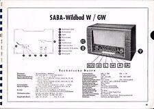 INSTRUCCIONES MANUAL DE SERVICIO PARA SABA Wildbad W, GW Año fabricación 1952/53