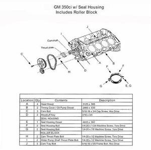 Chevrolet Small Parts Kit Fits All Small Blocks With 1 Piece Rear Main Seal