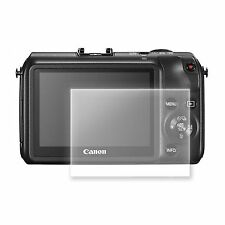 MEKING LCD Hard optical glass Screen Protector For Canon EOS M Camera
