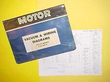 1970 1971 1972 1973 1974 CHEVROLET CHEVELLE MONTE CARLO VACUUM+WIRING DIAGRAMS