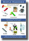 Simple Machines - Science Engineering Tech   POSTER