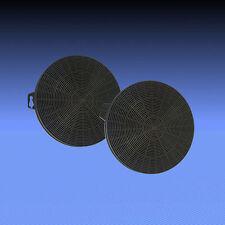 2 Aktivkohlefilter Filter für Jan Kolbe Plus 84 CN , Plus 85 A , Plus 85 CN