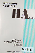 Mitsubishi HA Series, Wire EDM, Machining Characteristics, 2 Data Books, Manuals