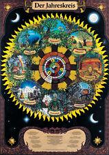 DER JAHRESKREIS POSTER - Heidentum, Asatru, Wicca, Naturreligion, NEU & OVP