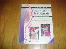 1990 Sunlife Nationals Tennis Championship Tennis Program Andrew Sznajder Cover