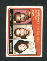 1972-73 Topps #260 Artis Gilmore EX/EX+ ABA League Leaders 128067