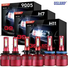 H7 + H11 + 9005 Total 1440W Cree LED Headlight Kit High Low Beam + Fog Lamp Bulb
