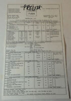 DAWSON'S CREEK set used CALL SHEET ~ Season 6, Episode 14