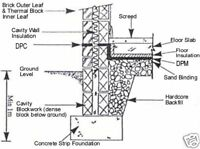 DESIGN GUIDES V1.4 - CAD Structural Architect Engineer