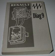 Daten Buch Renault Safrane ABS Bosch Servolenkung GRA Tempomat Memory Sitze!