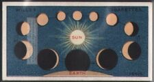 Phases Of Venus Planet Solar System Telescope Astronomy  c90 Y/O Trade Ad Card