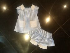 Juicy COUTURE NEW & Genuine BABY GIRLS Blu Top & Gon na delle 6/12 usi & Juicy LOGO