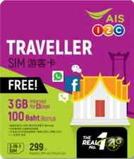 Thailand 8 Days Travel Sim Card with Unlimited Data (FUP 3GB + 10GB)