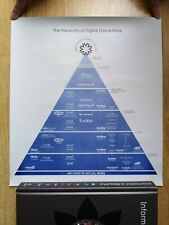 Information is Beautiful Lithograph Poster - David McCandless - Limited Edition