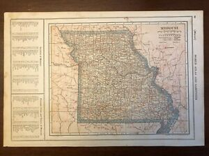 1917 Missouri Map, Encyclopedic Atlas and Gazetteer