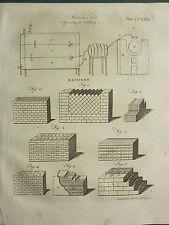 1797 georgiano stampa ~ Marine apparecchio per distillazione di mattoni lavoro