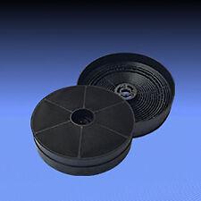 1 Aktivkohlefilter Kohlefilter Filter passend für Dunstabzugshaube AKPO WK-7
