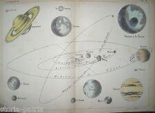 ASTRONOMIA_COSMOGRAFIA_PLANETARIO_SATURNO_NETTUNO_URANO_GIOVE_MARTE_ORBITE_LUNA