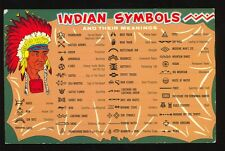 American Indian Symbols and Their Meanings (indiansA73*6