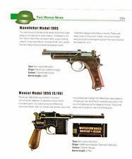 Mannlicher 1905, Mauser 1896 Pistols With Brief History/Specifications 2012