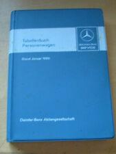 Mercedes Benz Tabellenbuch  1980 - R 107- W 124 - W 126  - W 116 z.b 450 SEL 6.9