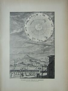 1903 ASTRONOMY PRINT OBSERVATORY FROM THE END OF THE 18TH CENTURY