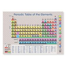 A3 Laminado Tabla periódica de los elementos de la ciencia Cuadro De Pared