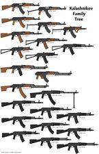 BIG Color POSTER Soviet Russian The Kalashnikov Family Of Rifles 7.62x39 BUY NOW