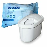 Wasserfilter Aquamax alternative für Brita Maxtra und Plus Filter Made in EU