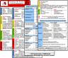 Schemata & Scores in Klinik & Rettungsdienst (2 Karten Set)