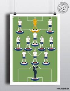 Euro 2020 England v Germany Lineup Football Subbuteo Poster Minimal Posteritty