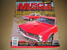 Hemmings Muscle Machines - June 2012 - 1973/1974 Trans Am SD Super Duty