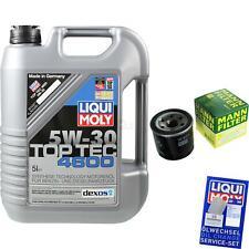Sketch D'Inspection Filtre Liqui Moly Huile 5L 5W-30 pour Nissan Micra IV ) K13