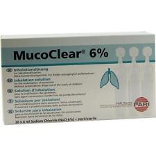 MUCOCLEAR 6% NaCl Inhalationslösung 20X4ml PZN 3352840