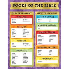 CARSON DELLOSA EDUCATION BOOKS OF THE BIBLE CHART