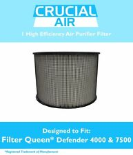 REPL Queen Defender Air Cleaners D360 AM4000 RAC4000 7500 DP360