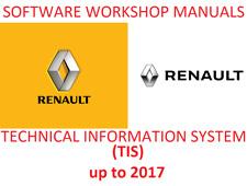 # OFFICIAL WORKSHOP MANUAL SYSTEM FOR RENAULT GROUP