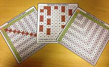 I tempi di tabelle-moltiplicazione Quadrato, Quadrato aggiunta & 100 QUADRATO ks1-ks2-ks3