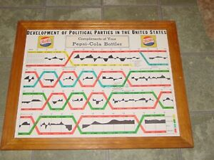 Vintage PEPSI COLA Development of Political Parties Chart in Original Frame