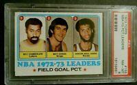 1973 TOPPS WILT CHAMBERLAIN, KAREEM ABDUL-JABBAR NBA LEADERS #155 PSA 8! LAKERS