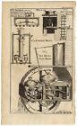 Antique Print-WATERWHEEL-GRAIN MILL-UNDERSHOT-OVERSHOT-BARKER'S MILL-Buys-1770