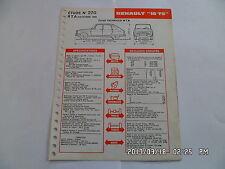 FICHE TECHNIQUE DE RTA RENAULT 16 TS N°270 10/1968         G12