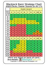 Blackjack Cheat Sheet Basic Strategy Card Chart 4/6/8 Decks Dealer Stand All 17s