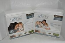 SafeRest Full Size Hypo-Allergenic Premium Mattress & Box Spring Encasement Set