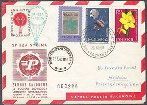 POLAND 1965.VI.27 Ballon SYRENA, Mail Cat.40c Start POZNAN - ZLOTNIKI landing