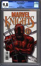 * Marvel KNIGHTS #1 CGC 9.8 White Variant 2000 1 of 12! (3804029022) *