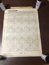 The Calidyne Company Frequency-CPS  Vibration Nomograph POSTER
